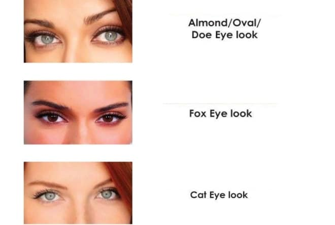 Eye shapes: The non-surgical solutions to change your shape